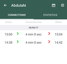 How To See Last Seen On Whatsapp If Blocked Or Hidden